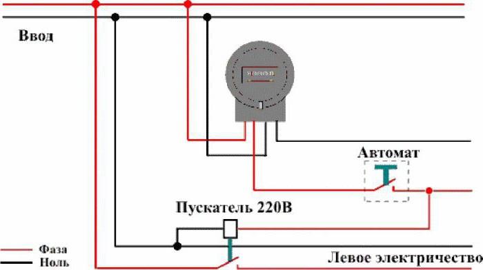 Электричество в обход счетчика частном доме перечень инструментов для монтажа сип